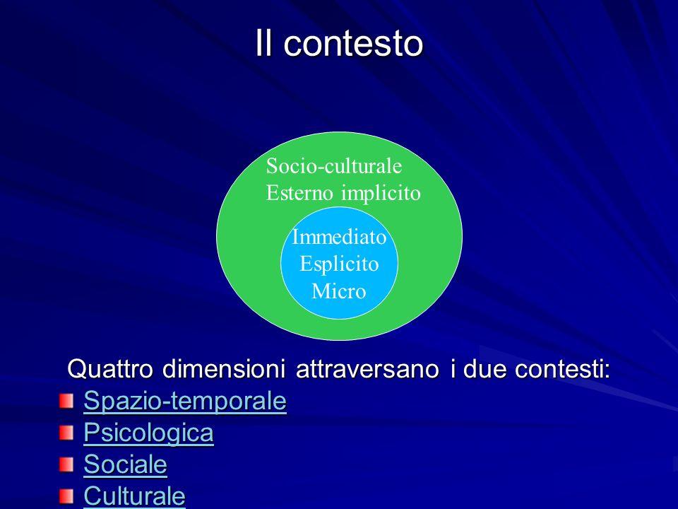 Il contesto Quattro dimensioni attraversano i due contesti: Spazio-temporale Psicologica Sociale Culturale Immediato Esplicito Micro Socio-culturale Esterno implicito