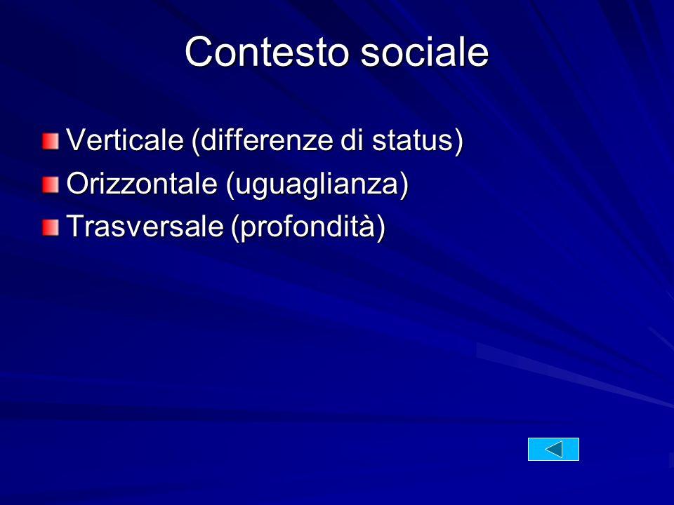 Contesto sociale Verticale (differenze di status) Orizzontale (uguaglianza) Trasversale (profondità)