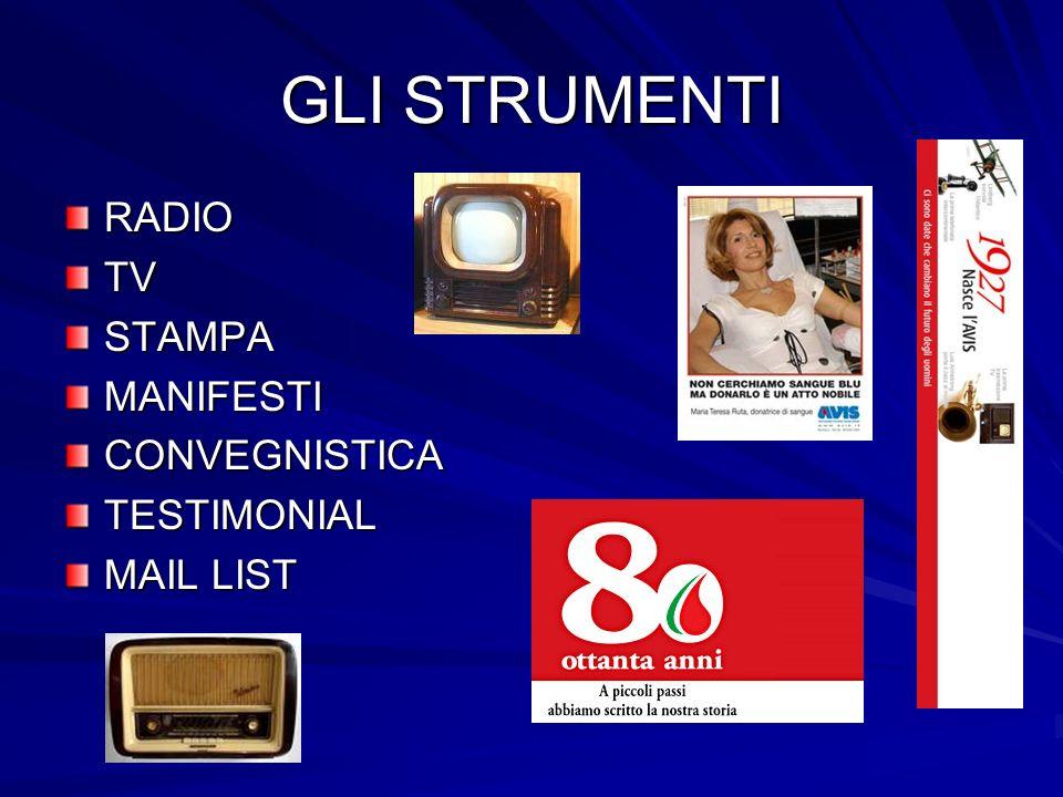 GLI STRUMENTI RADIOTVSTAMPAMANIFESTICONVEGNISTICATESTIMONIAL MAIL LIST