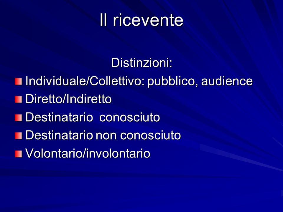 Il ricevente Distinzioni: Individuale/Collettivo: pubblico, audience Diretto/Indiretto Destinatario conosciuto Destinatario non conosciuto Volontario/involontario