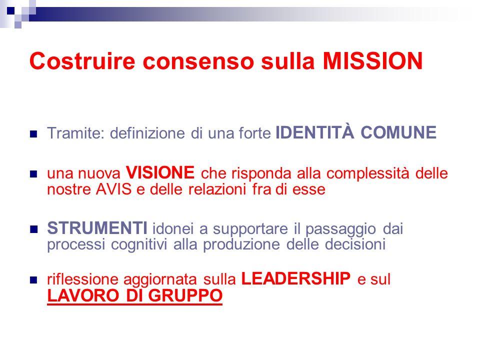 Costruire consenso sulla MISSION Tramite: definizione di una forte IDENTITÀ COMUNE una nuova VISIONE che risponda alla complessità delle nostre AVIS e