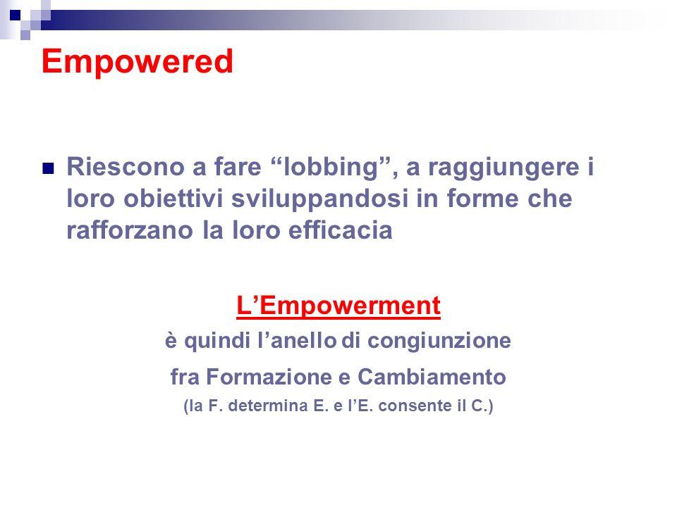 Empowered Riescono a fare lobbing, a raggiungere i loro obiettivi sviluppandosi in forme che rafforzano la loro efficacia LEmpowerment è quindi lanell