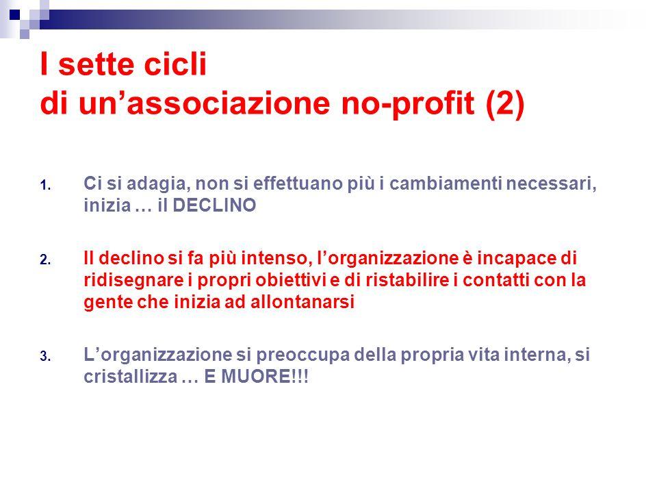 I sette cicli di unassociazione no-profit (2) 1. Ci si adagia, non si effettuano più i cambiamenti necessari, inizia … il DECLINO 2. Il declino si fa