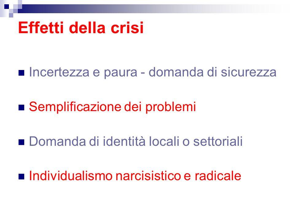 Effetti della crisi Incertezza e paura - domanda di sicurezza Semplificazione dei problemi Domanda di identità locali o settoriali Individualismo narc
