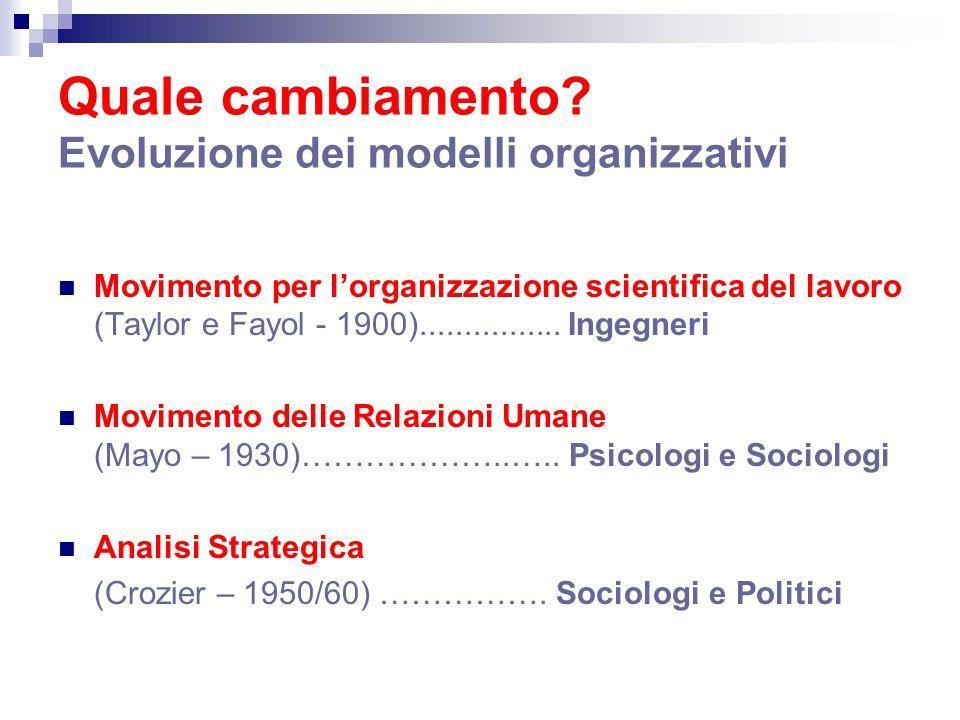 Quale cambiamento? Evoluzione dei modelli organizzativi Movimento per lorganizzazione scientifica del lavoro (Taylor e Fayol - 1900)................ I