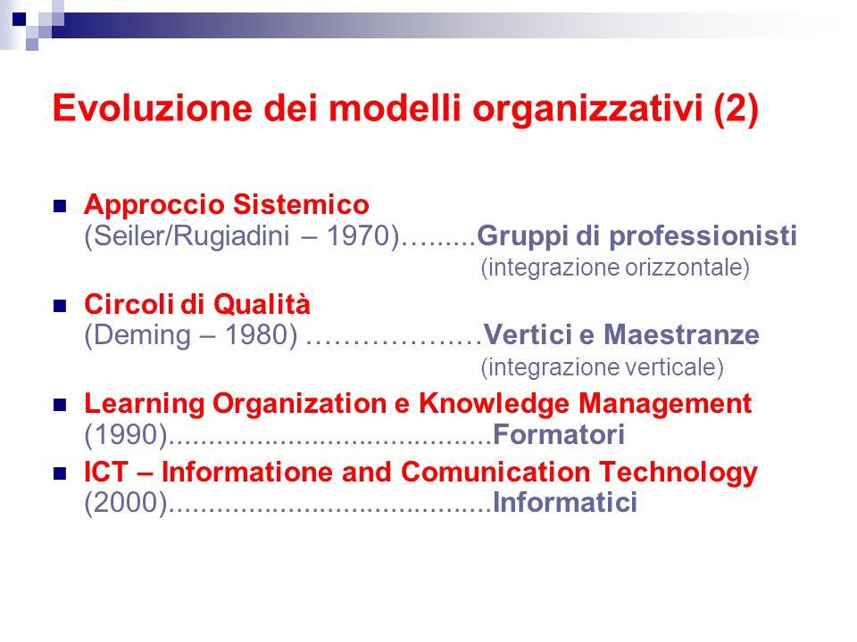 Evoluzione dei modelli organizzativi (2) Approccio Sistemico (Seiler/Rugiadini – 1970)…......Gruppi di professionisti (integrazione orizzontale) Circo