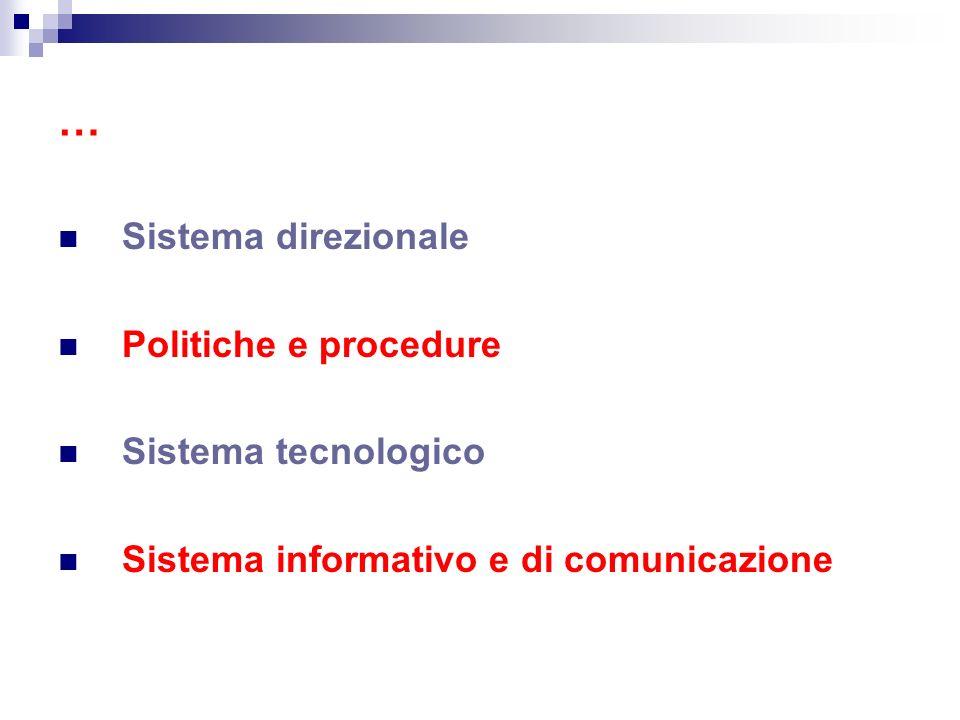 … Sistema direzionale Politiche e procedure Sistema tecnologico Sistema informativo e di comunicazione