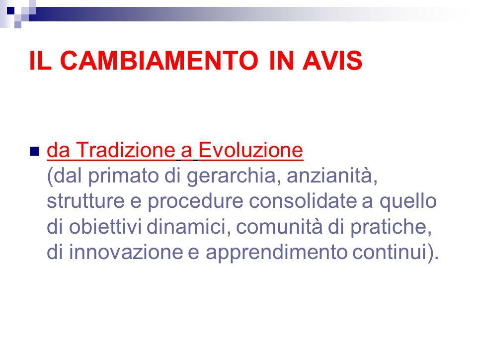 IL CAMBIAMENTO IN AVIS da Tradizione a Evoluzione (dal primato di gerarchia, anzianità, strutture e procedure consolidate a quello di obiettivi dinami