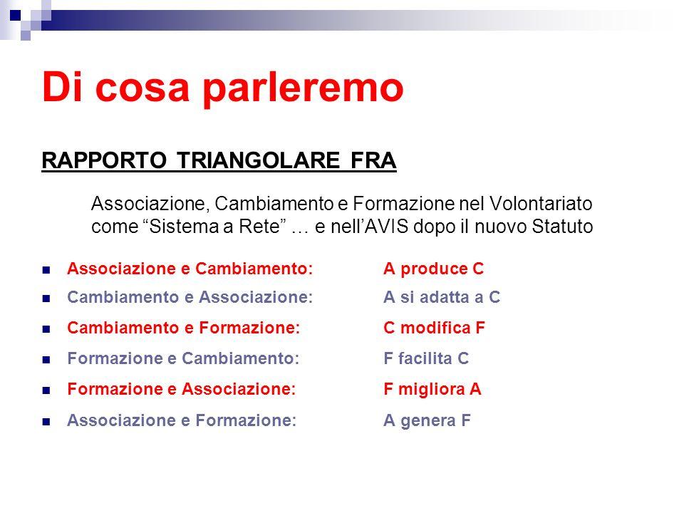 Di cosa parleremo (2) RAPPORTO FRA 1.Visione associativa come Sistema a Rete 2.