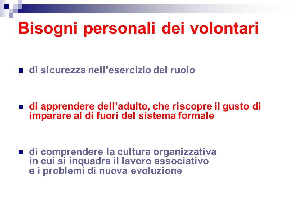 Bisogni personali dei volontari di sicurezza nellesercizio del ruolo di apprendere delladulto, che riscopre il gusto di imparare al di fuori del siste