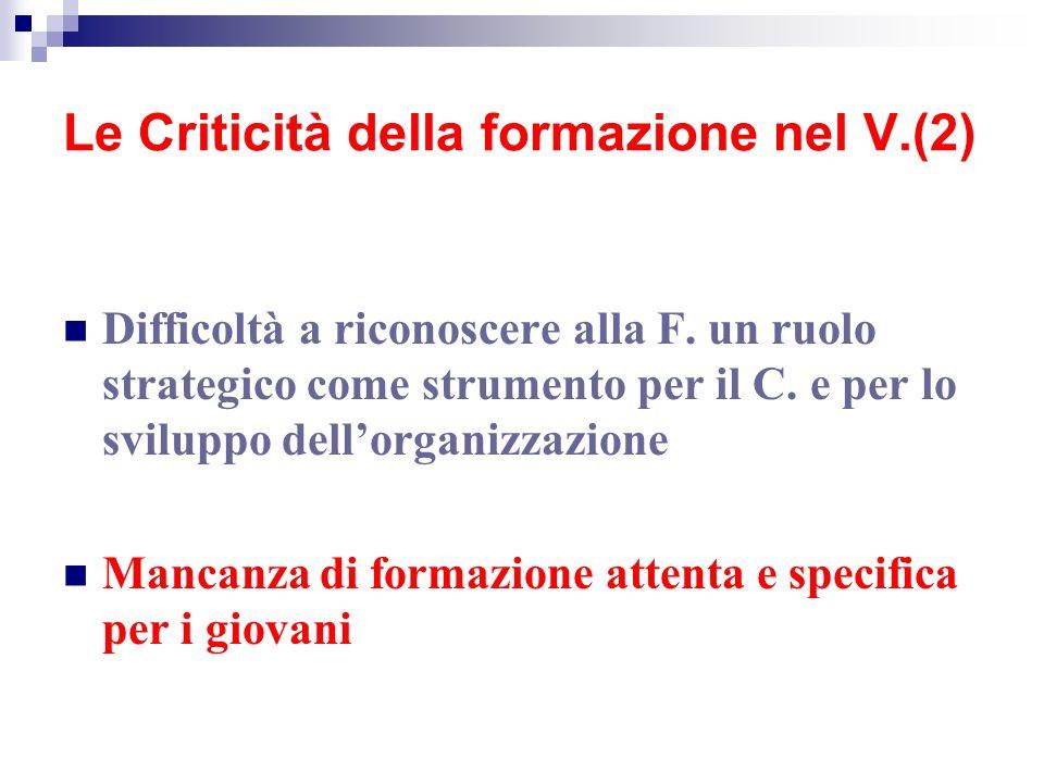 Le Criticità della formazione nel V.(2) Difficoltà a riconoscere alla F. un ruolo strategico come strumento per il C. e per lo sviluppo dellorganizzaz
