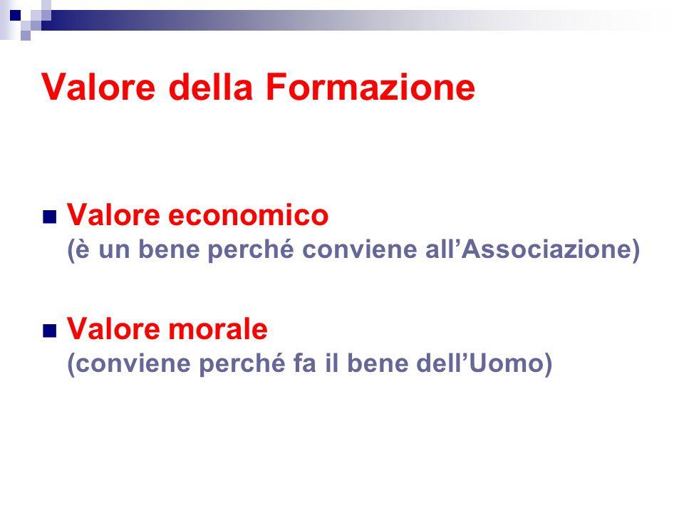 Valore della Formazione Valore economico (è un bene perché conviene allAssociazione) Valore morale (conviene perché fa il bene dellUomo)