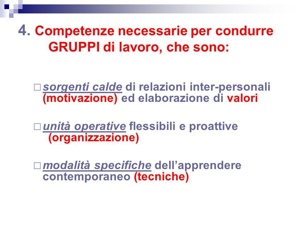4. Competenze necessarie per condurre GRUPPI di lavoro, che sono: sorgenti calde di relazioni inter-personali (motivazione) ed elaborazione di valori