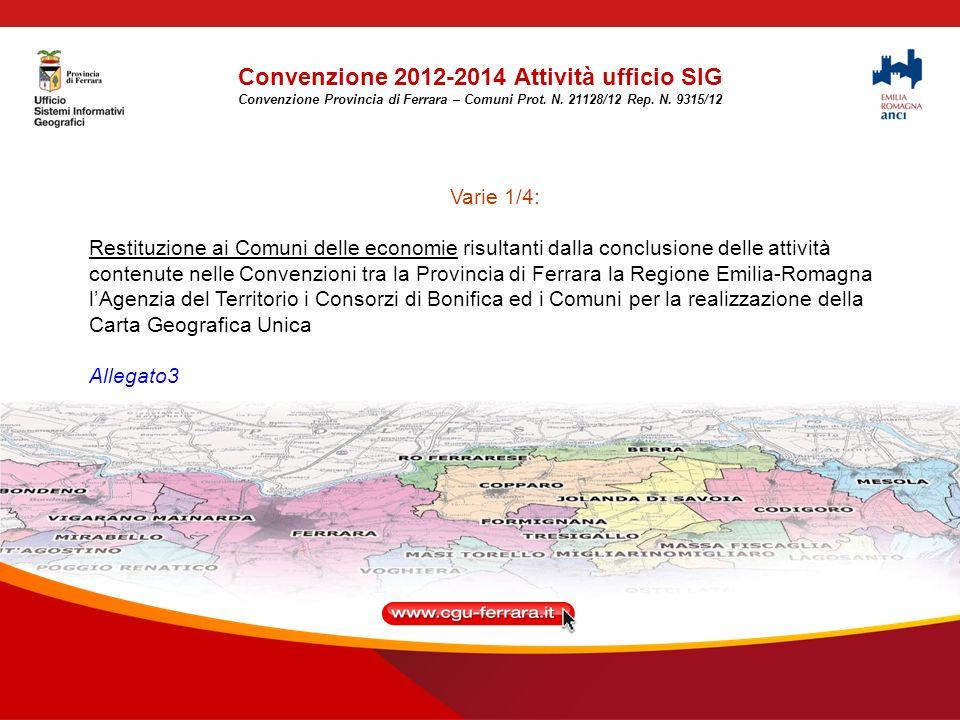 Convenzione 2012-2014 Attività ufficio SIG Convenzione Provincia di Ferrara – Comuni Prot.