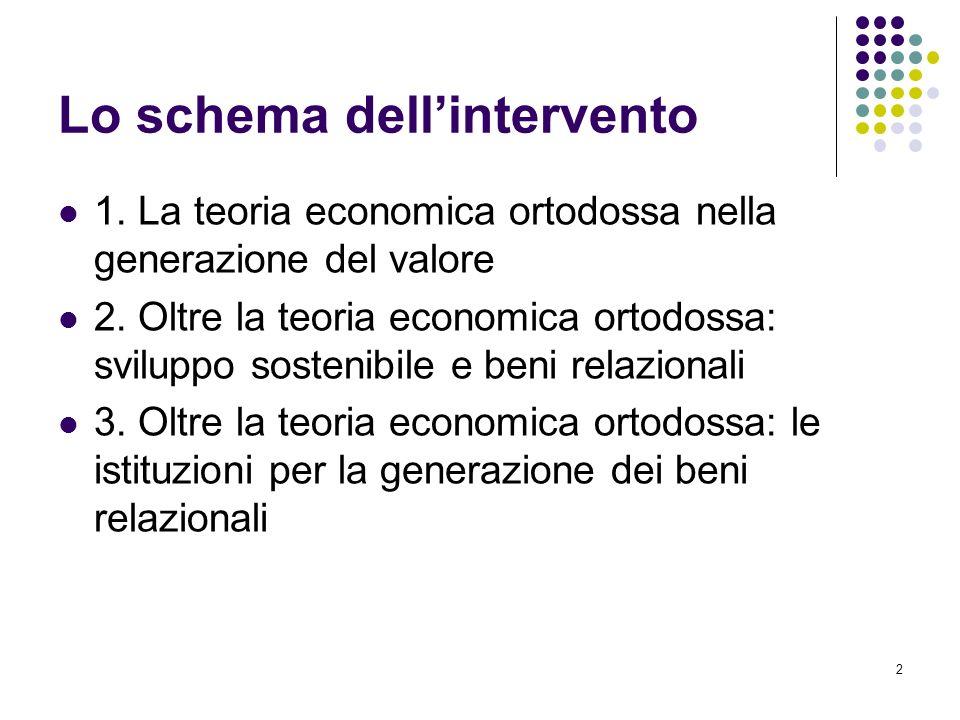 2 Lo schema dellintervento 1.La teoria economica ortodossa nella generazione del valore 2.