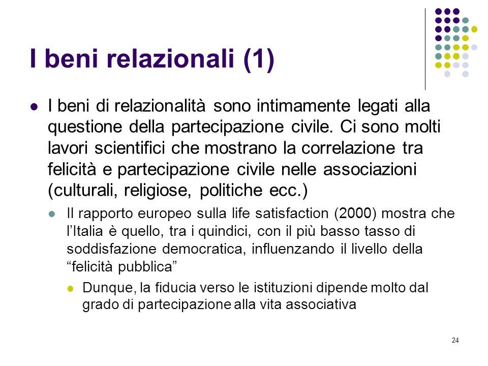 24 I beni relazionali (1) I beni di relazionalità sono intimamente legati alla questione della partecipazione civile.