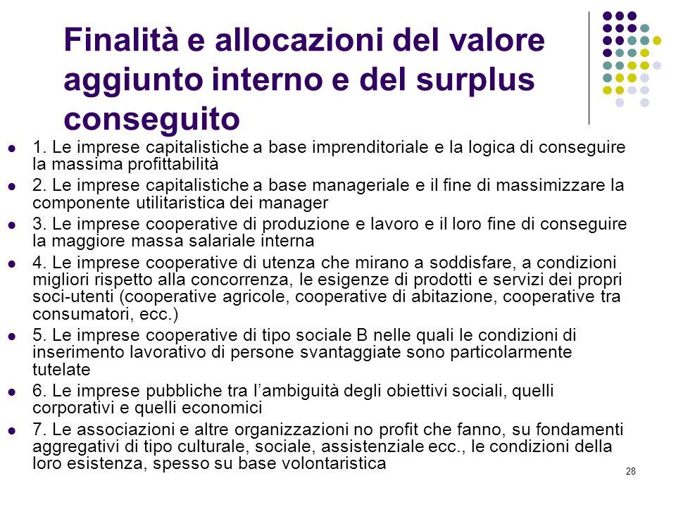 28 Finalità e allocazioni del valore aggiunto interno e del surplus conseguito 1.