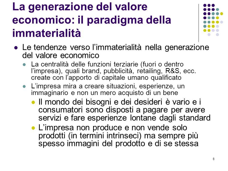 8 La generazione del valore economico: il paradigma della immaterialità Le tendenze verso limmaterialità nella generazione del valore economico La centralità delle funzioni terziarie (fuori o dentro limpresa), quali brand, pubblicità, retailing, R&S, ecc.