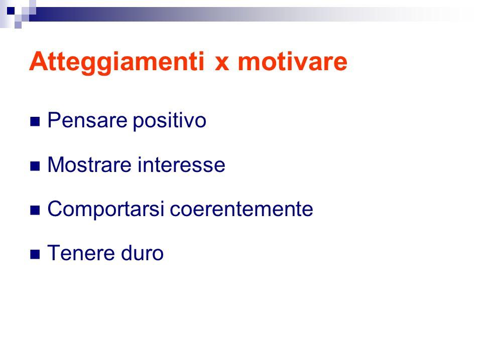 Atteggiamenti x motivare Pensare positivo Mostrare interesse Comportarsi coerentemente Tenere duro