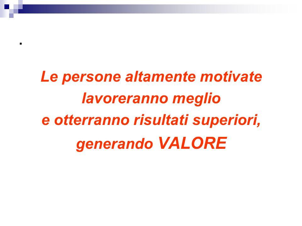 . Le persone altamente motivate lavoreranno meglio e otterranno risultati superiori, generando VALORE