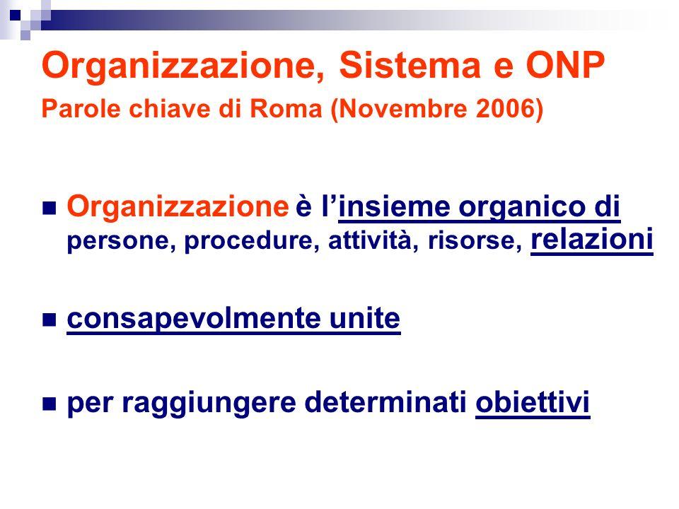 Organizzazione, Sistema e ONP Parole chiave di Roma (Novembre 2006) Organizzazione è linsieme organico di persone, procedure, attività, risorse, relazioni consapevolmente unite per raggiungere determinati obiettivi