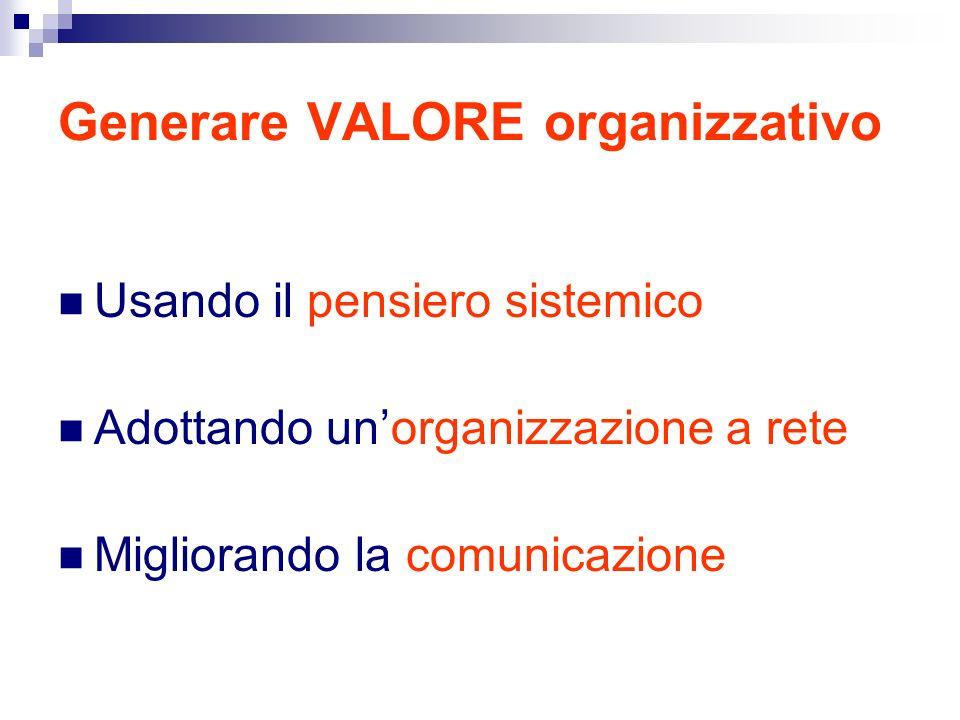 Generare VALORE organizzativo Usando il pensiero sistemico Adottando unorganizzazione a rete Migliorando la comunicazione