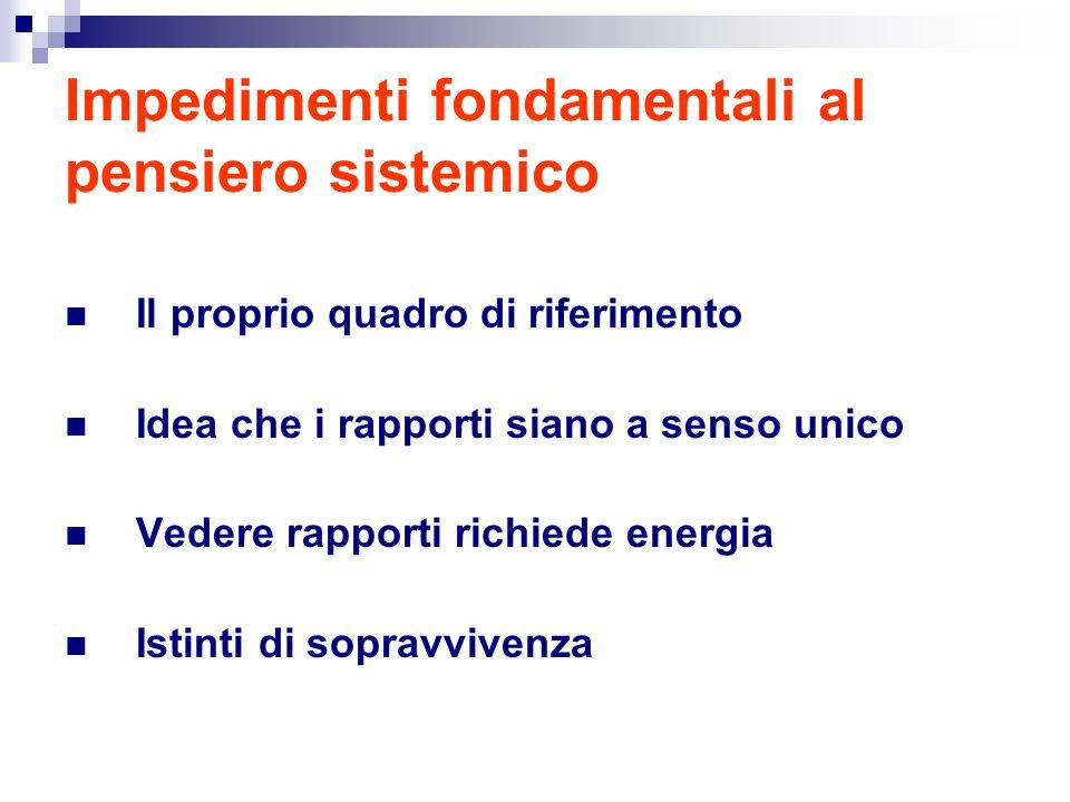 Impedimenti fondamentali al pensiero sistemico Il proprio quadro di riferimento Idea che i rapporti siano a senso unico Vedere rapporti richiede energia Istinti di sopravvivenza