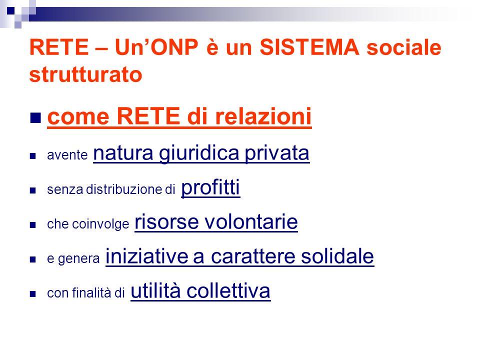RETE – UnONP è un SISTEMA sociale strutturato come RETE di relazioni avente natura giuridica privata senza distribuzione di profitti che coinvolge risorse volontarie e genera iniziative a carattere solidale con finalità di utilità collettiva