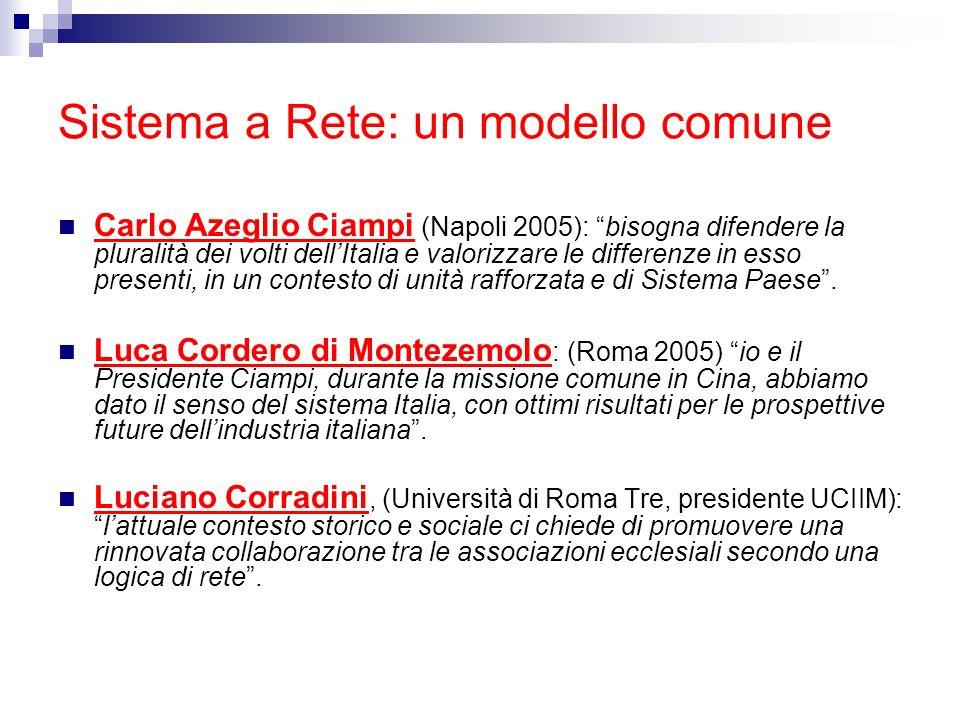 Sistema a Rete: un modello comune Carlo Azeglio Ciampi (Napoli 2005): bisogna difendere la pluralità dei volti dellItalia e valorizzare le differenze in esso presenti, in un contesto di unità rafforzata e di Sistema Paese.
