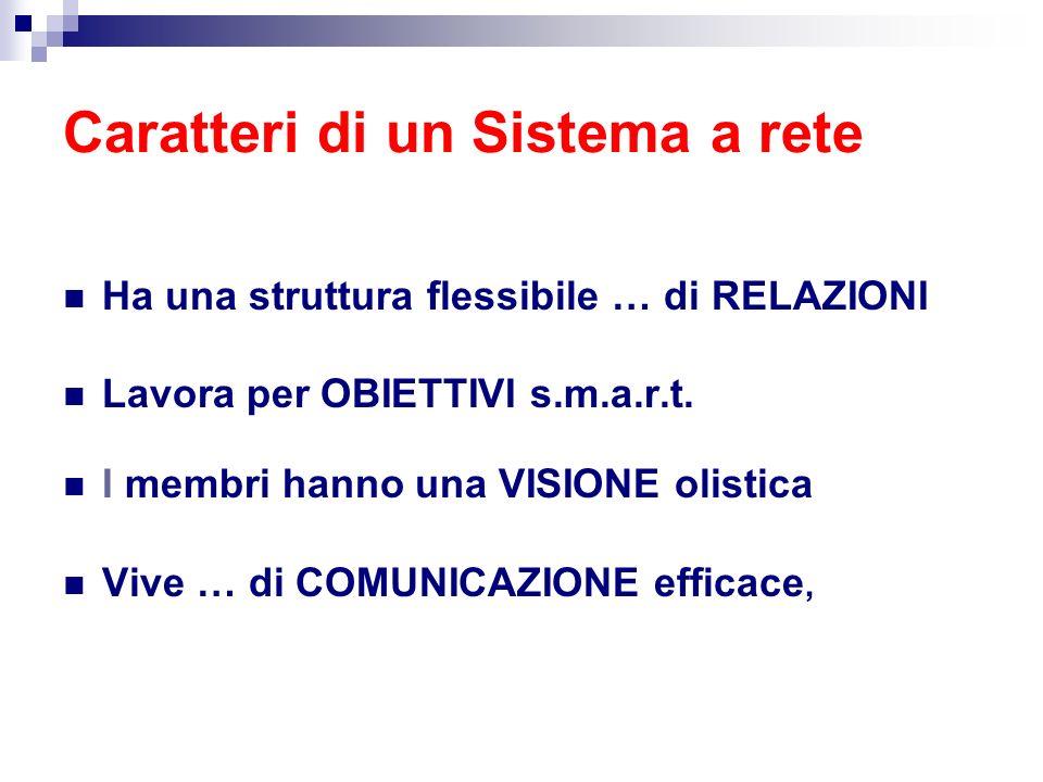 Caratteri di un Sistema a rete Ha una struttura flessibile … di RELAZIONI Lavora per OBIETTIVI s.m.a.r.t.