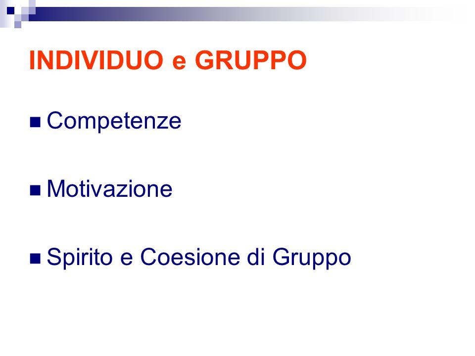 INDIVIDUO e GRUPPO Competenze Motivazione Spirito e Coesione di Gruppo