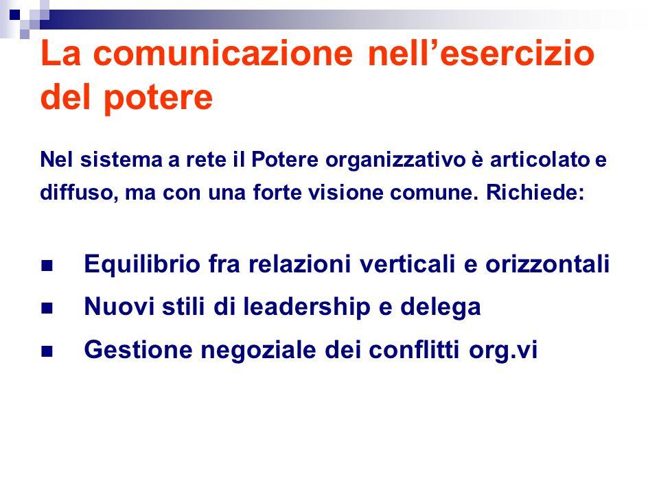 La comunicazione nellesercizio del potere Nel sistema a rete il Potere organizzativo è articolato e diffuso, ma con una forte visione comune.