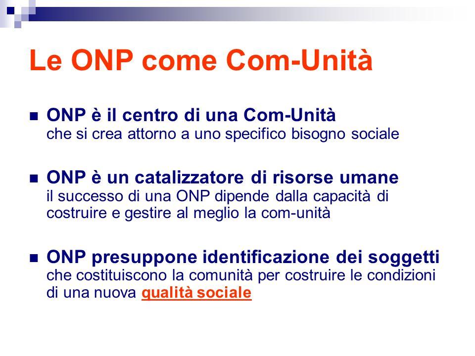 Le ONP come Com-Unità ONP è il centro di una Com-Unità che si crea attorno a uno specifico bisogno sociale ONP è un catalizzatore di risorse umane il successo di una ONP dipende dalla capacità di costruire e gestire al meglio la com-unità ONP presuppone identificazione dei soggetti che costituiscono la comunità per costruire le condizioni di una nuova qualità sociale