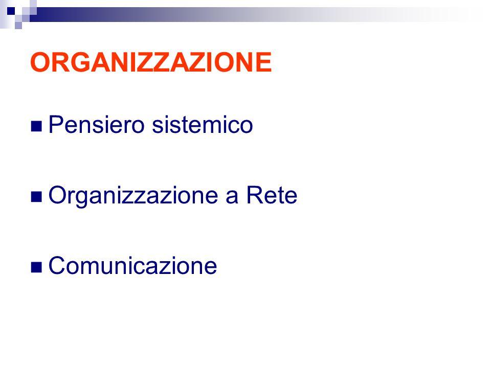 ORGANIZZAZIONE Pensiero sistemico Organizzazione a Rete Comunicazione
