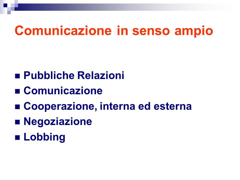 Comunicazione in senso ampio Pubbliche Relazioni Comunicazione Cooperazione, interna ed esterna Negoziazione Lobbing