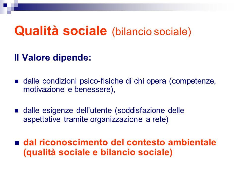 Qualità sociale (bilancio sociale) Il Valore dipende: dalle condizioni psico-fisiche di chi opera (competenze, motivazione e benessere), dalle esigenze dellutente (soddisfazione delle aspettative tramite organizzazione a rete) dal riconoscimento del contesto ambientale (qualità sociale e bilancio sociale)