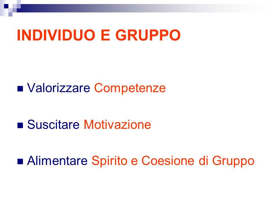 INDIVIDUO E GRUPPO Valorizzare Competenze Suscitare Motivazione Alimentare Spirito e Coesione di Gruppo