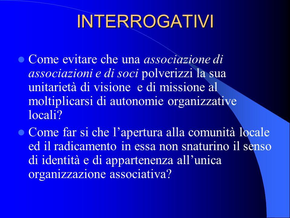 INTERROGATIVI Come evitare che una associazione di associazioni e di soci polverizzi la sua unitarietà di visione e di missione al moltiplicarsi di au
