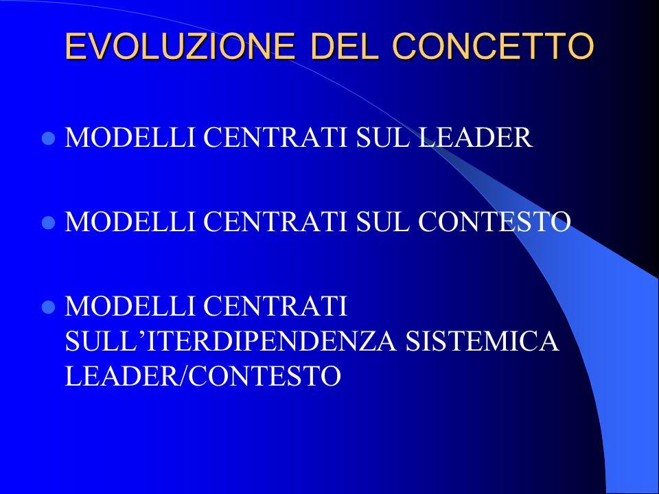 EVOLUZIONE DEL CONCETTO MODELLI CENTRATI SUL LEADER MODELLI CENTRATI SUL CONTESTO MODELLI CENTRATI SULLITERDIPENDENZA SISTEMICA LEADER/CONTESTO