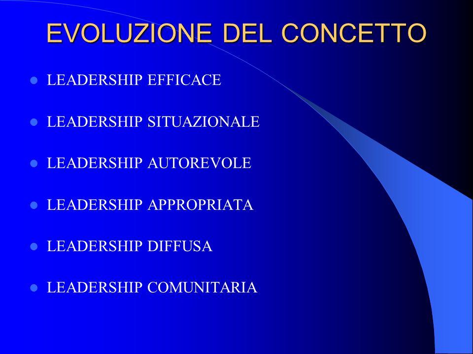 EVOLUZIONE DEL CONCETTO LEADERSHIP EFFICACE LEADERSHIP SITUAZIONALE LEADERSHIP AUTOREVOLE LEADERSHIP APPROPRIATA LEADERSHIP DIFFUSA LEADERSHIP COMUNIT