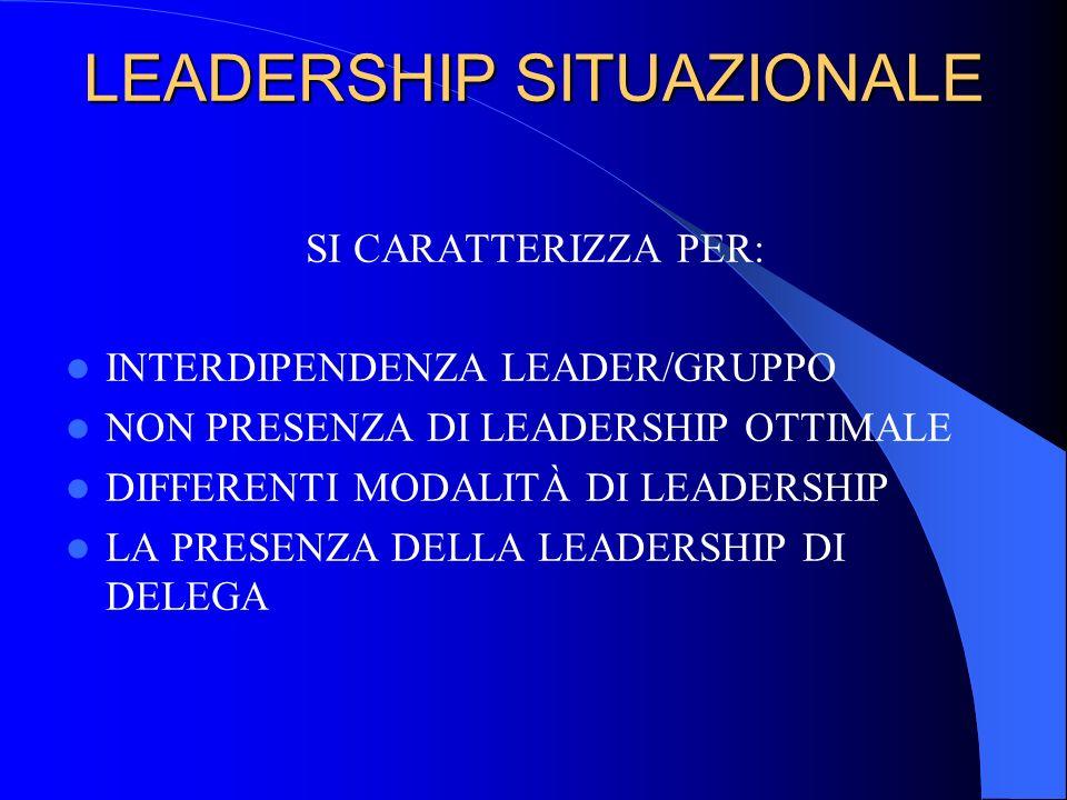 LEADERSHIP SITUAZIONALE SI CARATTERIZZA PER: INTERDIPENDENZA LEADER/GRUPPO NON PRESENZA DI LEADERSHIP OTTIMALE DIFFERENTI MODALITÀ DI LEADERSHIP LA PR