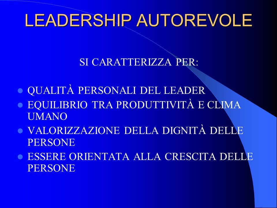 LEADERSHIP AUTOREVOLE SI CARATTERIZZA PER: QUALITÀ PERSONALI DEL LEADER EQUILIBRIO TRA PRODUTTIVITÀ E CLIMA UMANO VALORIZZAZIONE DELLA DIGNITÀ DELLE P