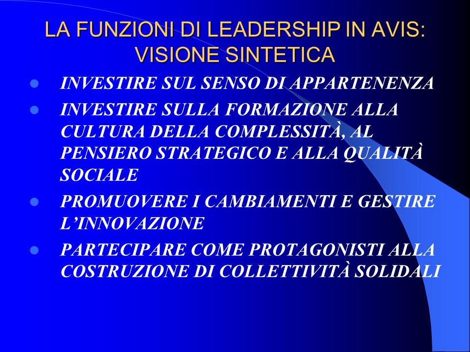 LA FUNZIONI DI LEADERSHIP IN AVIS: VISIONE SINTETICA INVESTIRE SUL SENSO DI APPARTENENZA INVESTIRE SULLA FORMAZIONE ALLA CULTURA DELLA COMPLESSITÀ, AL