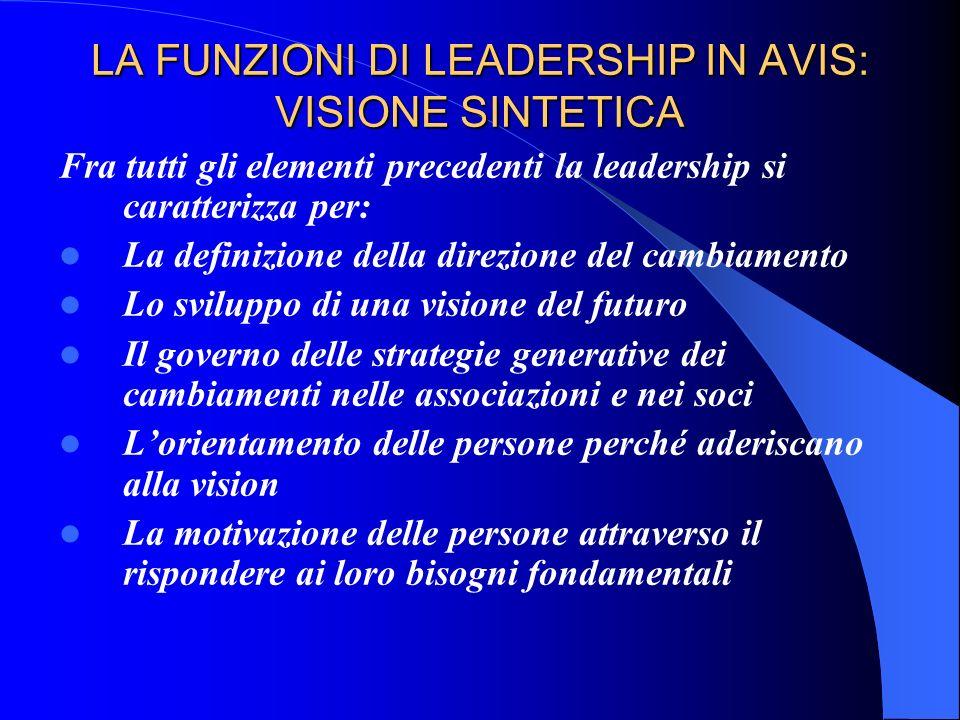 LA FUNZIONI DI LEADERSHIP IN AVIS: VISIONE SINTETICA Fra tutti gli elementi precedenti la leadership si caratterizza per: La definizione della direzio