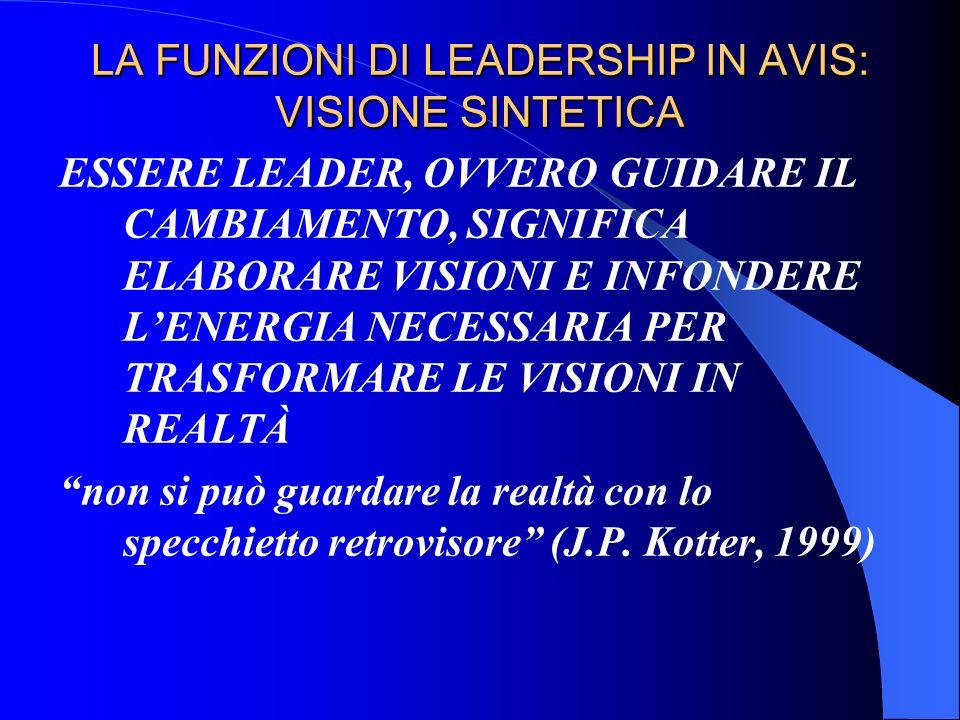 LA FUNZIONI DI LEADERSHIP IN AVIS: VISIONE SINTETICA ESSERE LEADER, OVVERO GUIDARE IL CAMBIAMENTO, SIGNIFICA ELABORARE VISIONI E INFONDERE LENERGIA NE