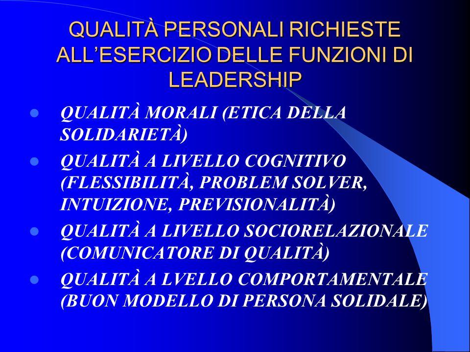QUALITÀ PERSONALI RICHIESTE ALLESERCIZIO DELLE FUNZIONI DI LEADERSHIP QUALITÀ MORALI (ETICA DELLA SOLIDARIETÀ) QUALITÀ A LIVELLO COGNITIVO (FLESSIBILI