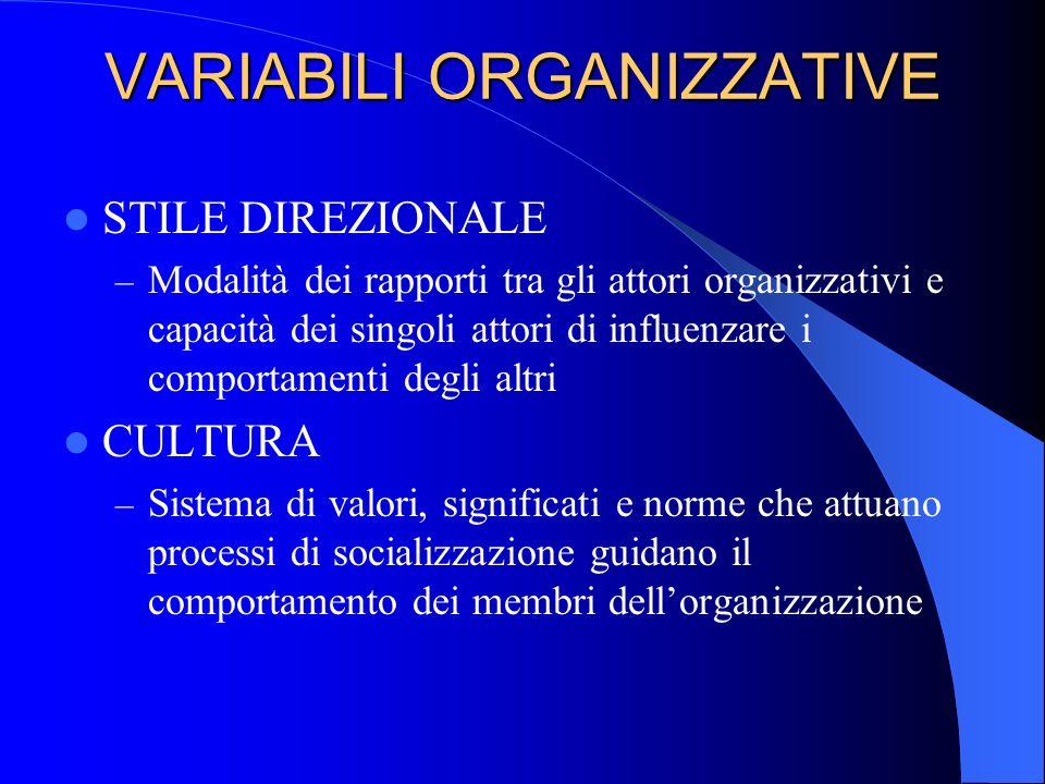 VARIABILI ORGANIZZATIVE STILE DIREZIONALE – Modalità dei rapporti tra gli attori organizzativi e capacità dei singoli attori di influenzare i comporta