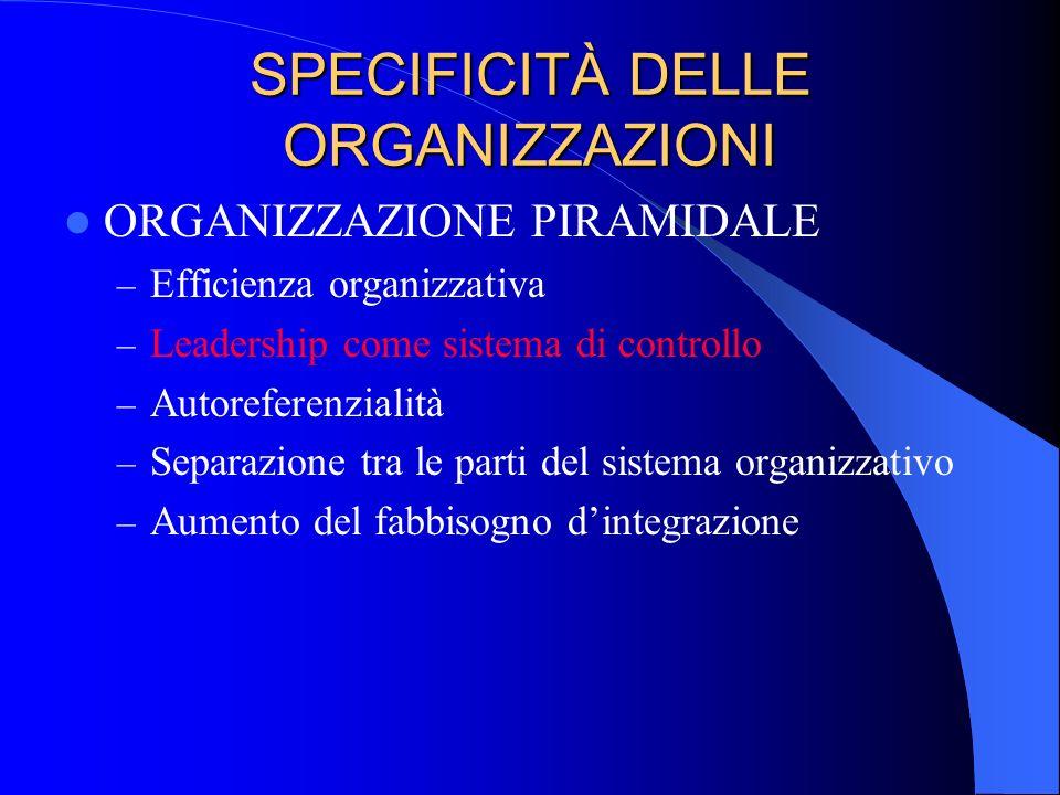 SPECIFICITÀ DELLE ORGANIZZAZIONI ORGANIZZAZIONE PIRAMIDALE – Efficienza organizzativa – Leadership come sistema di controllo – Autoreferenzialità – Se