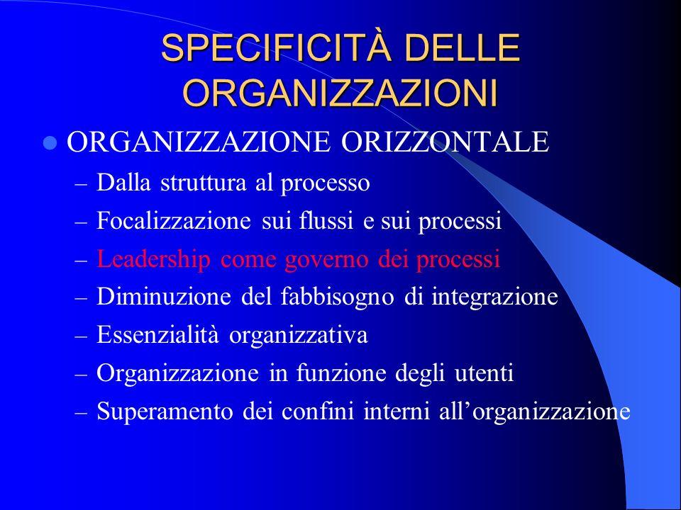 SPECIFICITÀ DELLE ORGANIZZAZIONI ORGANIZZAZIONE ORIZZONTALE – Dalla struttura al processo – Focalizzazione sui flussi e sui processi – Leadership come