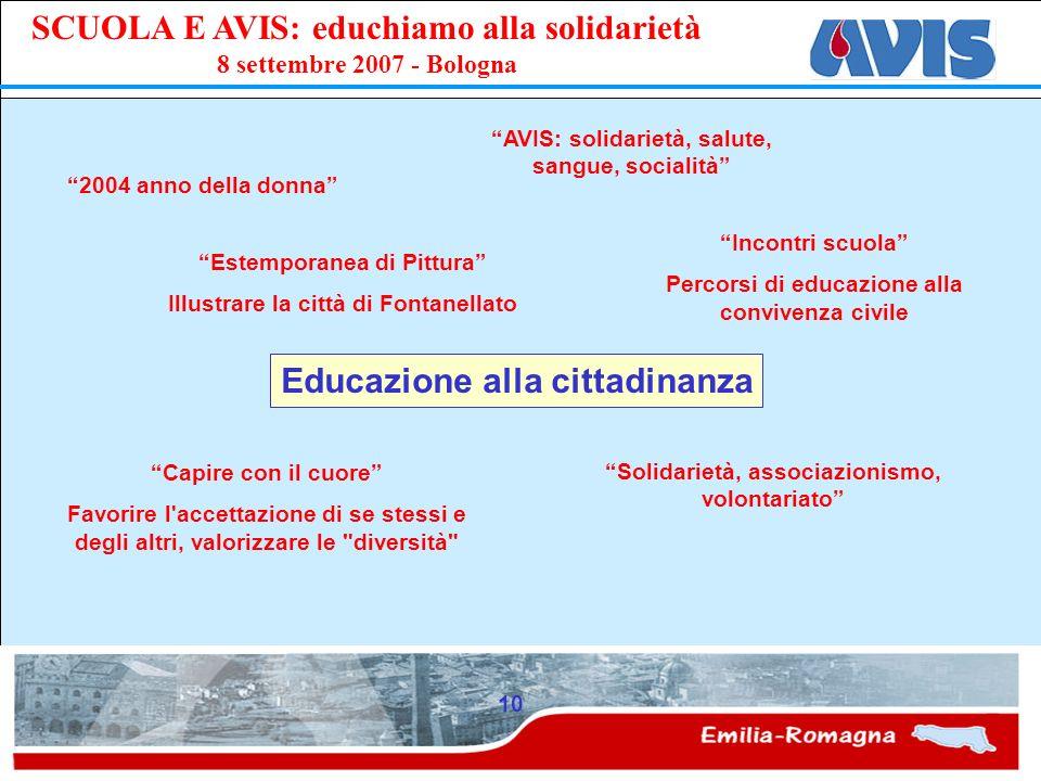 PPE SCUOLA E AVIS: educhiamo alla solidarietà 8 settembre 2007 - Bologna 10 Educazione alla cittadinanza Estemporanea di Pittura Illustrare la città d